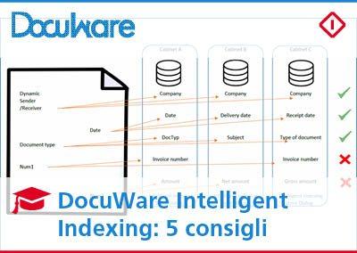 DocuWare Intelligent Indexing: 5 consigli per la mappatura dei campi