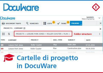 Come usare le cartelle di progetto in DocuWare
